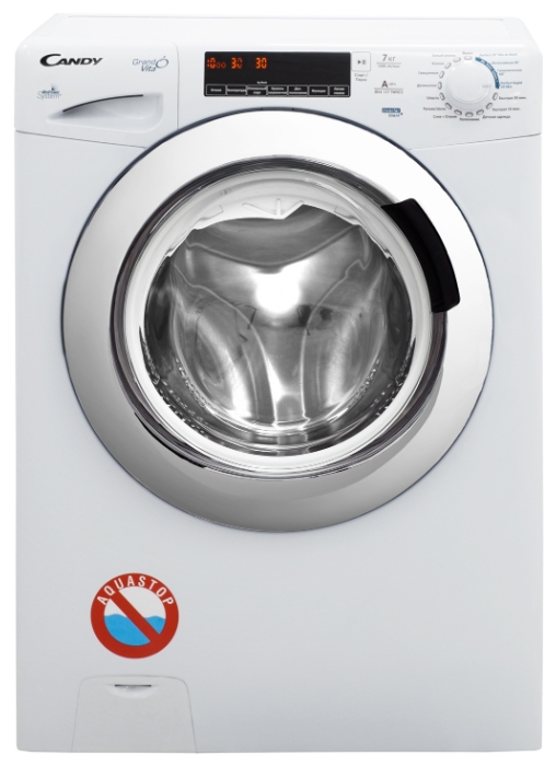 Стиральная машина candy aquamatic 1000t инструкция по эксплуатации